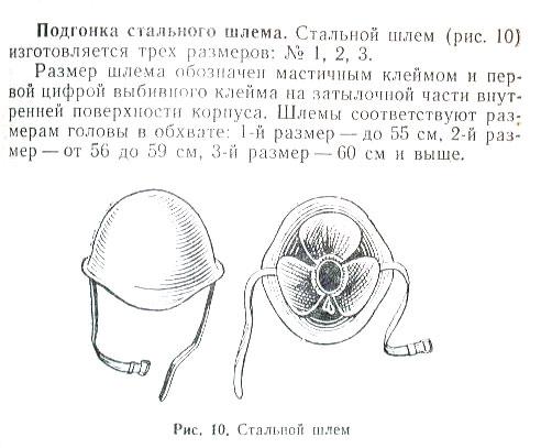 размеры стального шлема СШ-40
